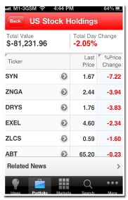A snapshot of part of  my stock losses (in USD)